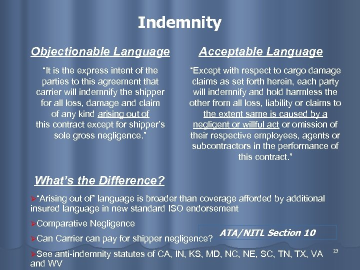 """Indemnity Objectionable Language """"It is the express intent of the parties to this agreement"""