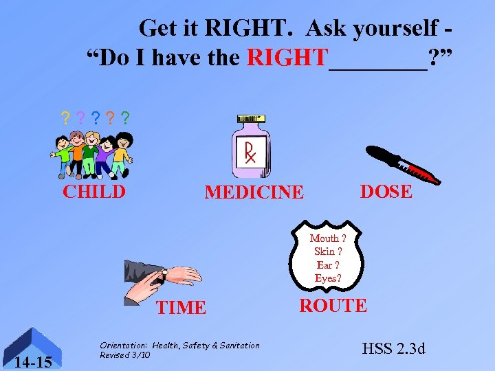 """Get it RIGHT. Ask yourself """"Do I have the RIGHT____? """" ? ? ?"""