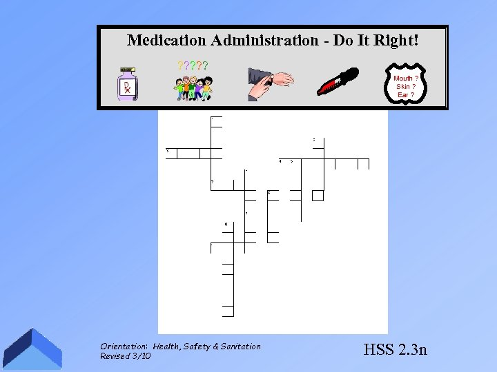 Medication Administration - Do It Right! ? ? ? Mouth ? Skin ? Ear