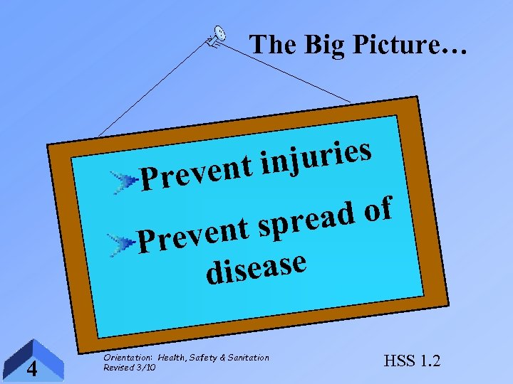 The Big Picture… juries ent in ev Pr ead of t spr reven P