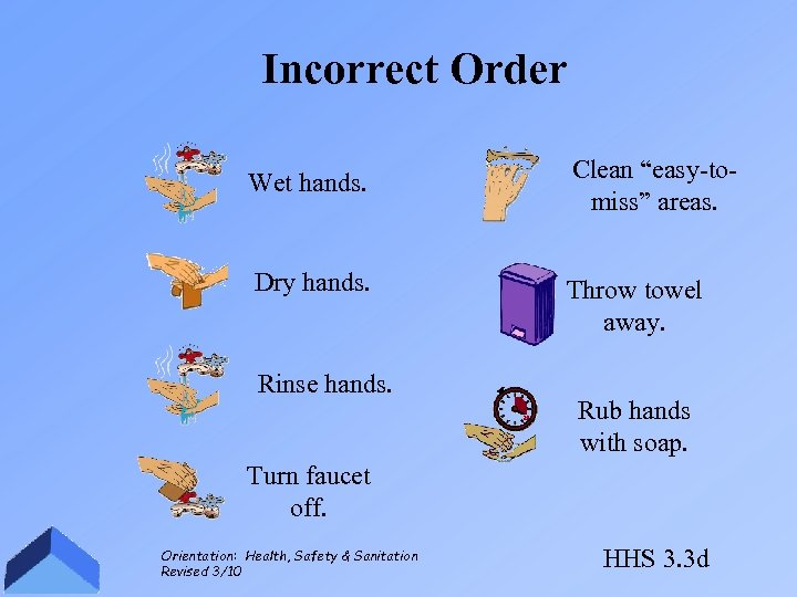 """Incorrect Order Wet hands. Dry hands. Rinse hands. Clean """"easy-tomiss"""" areas. Throw towel away."""