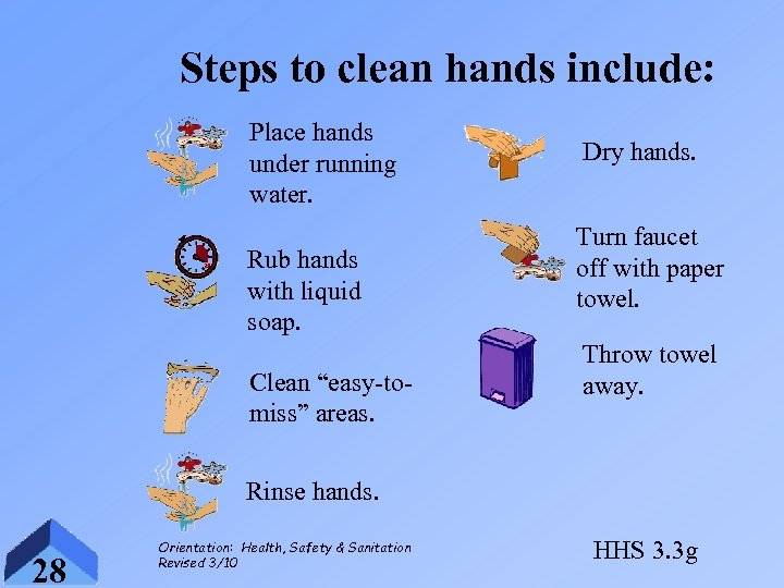 Steps to clean hands include: Place hands under running water. Rub hands with liquid