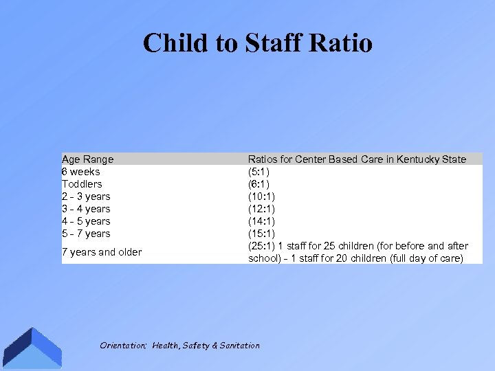 Child to Staff Ratio Age Range 6 weeks Toddlers 2 - 3 years 3