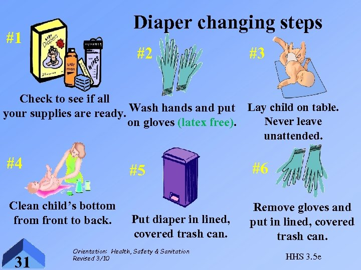 Diaper changing steps #1 #2 #3 Check to see if all your supplies are