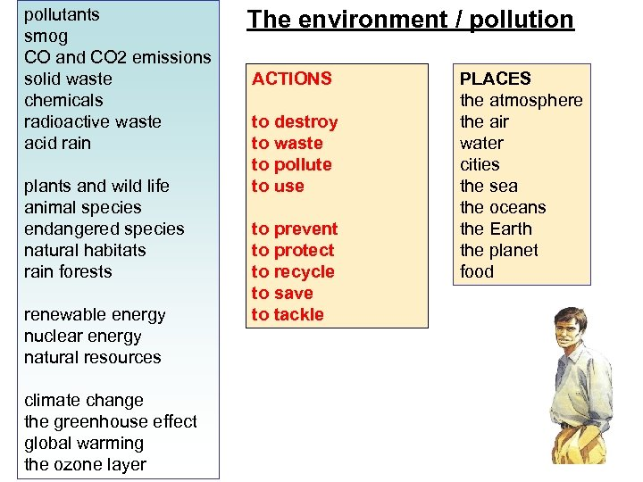 pollutants smog CO and CO 2 emissions solid waste chemicals radioactive waste acid rain