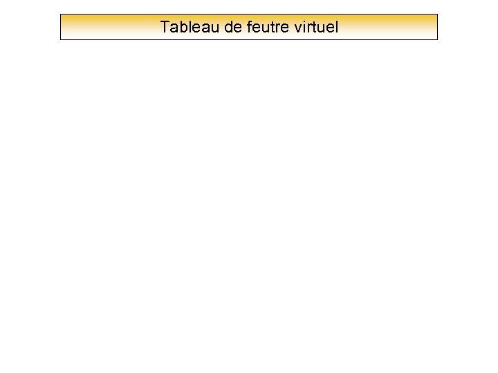 Tableau de feutre virtuel
