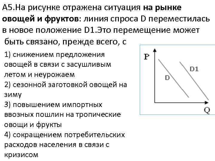 А 5. На рисунке отражена ситуация на рынке овощей и фруктов: линия спроса D