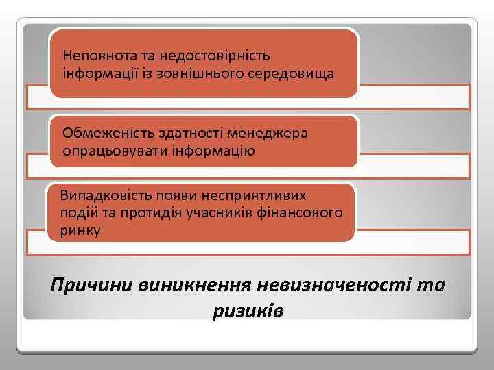 Неповнота та недостовірність інформації із зовнішнього середовища Обмеженість здатності менеджера опрацьовувати інформацію Випадковість появи
