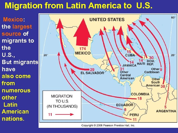 Migration from Latin America to U. S. Mexico: the largest source of migrants to