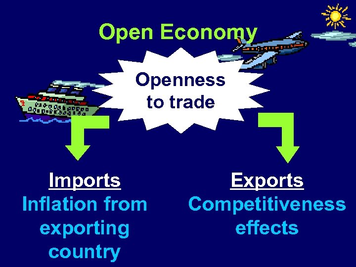 Open Economy Openness to trade Imports Inflation from exporting country Exports Competitiveness effects
