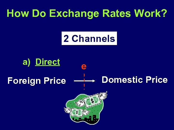 How Do Exchange Rates Work? 2 Channels a) Direct Foreign Price e Domestic Price