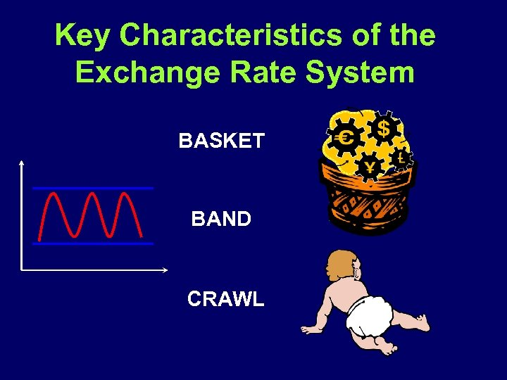 Key Characteristics of the Exchange Rate System BASKET BAND CRAWL