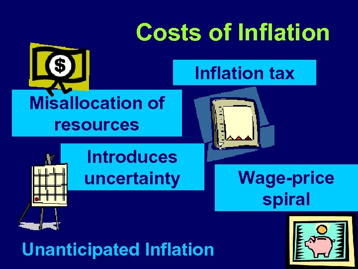 Costs of Inflation tax Misallocation of resources Introduces uncertainty Unanticipated Inflation Wage-price spiral