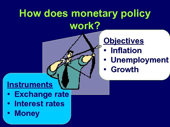 How does monetary policy work? Objectives • Inflation • Unemployment • Growth Instruments •