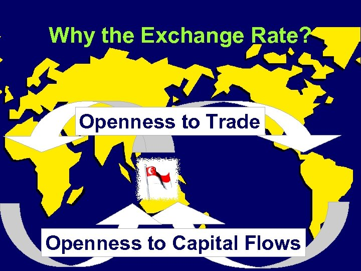 Why the Exchange Rate? Openness to Trade Openness to Capital Flows