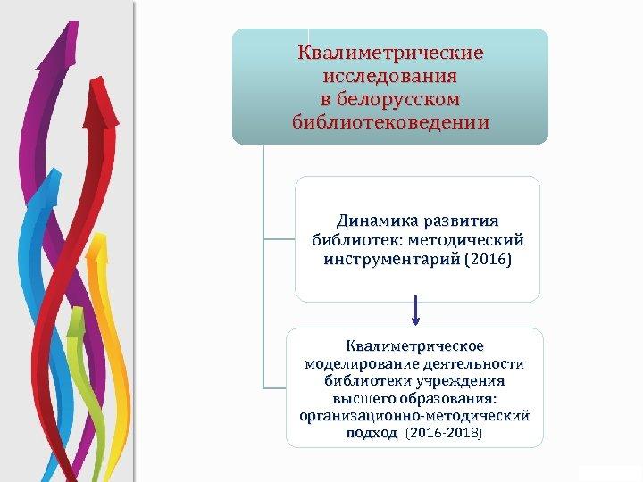 Квалиметрические исследования в белорусском библиотековедении Динамика развития библиотек: методический инструментарий (2016) Квалиметрическое моделирование деятельности
