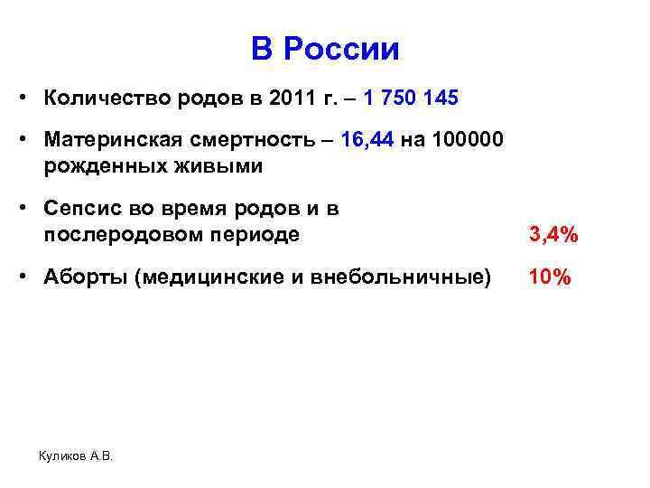 В России • Количество родов в 2011 г. – 1 750 145 • Материнская