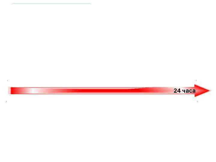 Компоненты крови: Гемоглобин 70 -90 г/л Свежезамороженная плазма используется при наличии кровотечения и при