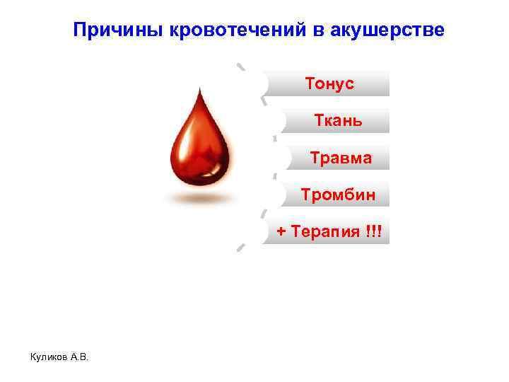 Причины кровотечений в акушерстве Тонус Ткань Травма Тромбин + Терапия !!! Высокий риск: Отслойка