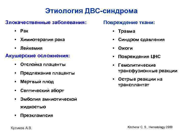 Этиология ДВС-синдрома Злокачественные заболевания: Повреждение ткани: • Рак • Травма • Химиотерапия рака •