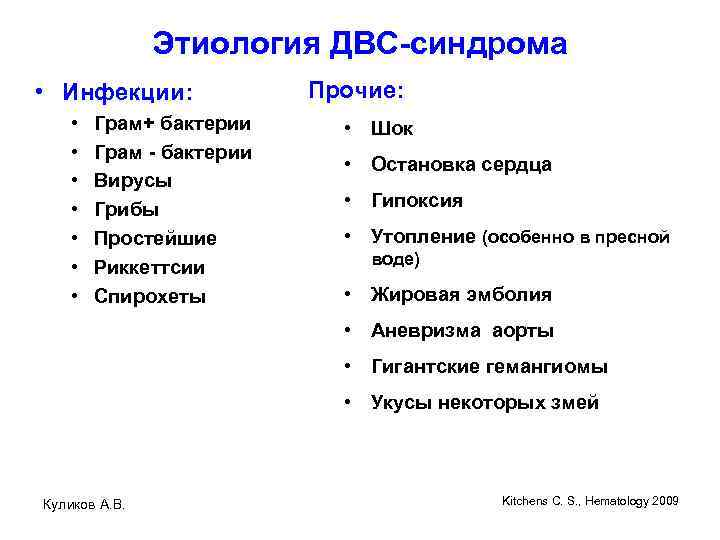 Этиология ДВС-синдрома • Инфекции: • • Грам+ бактерии Грам - бактерии Вирусы Грибы Простейшие
