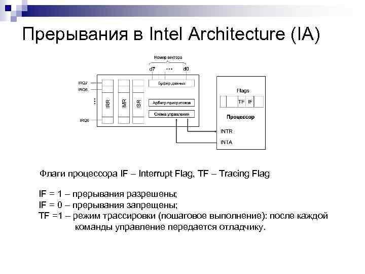 Прерывания в Intel Architecture (IA) Флаги процессора IF – Interrupt Flag, TF – Tracing
