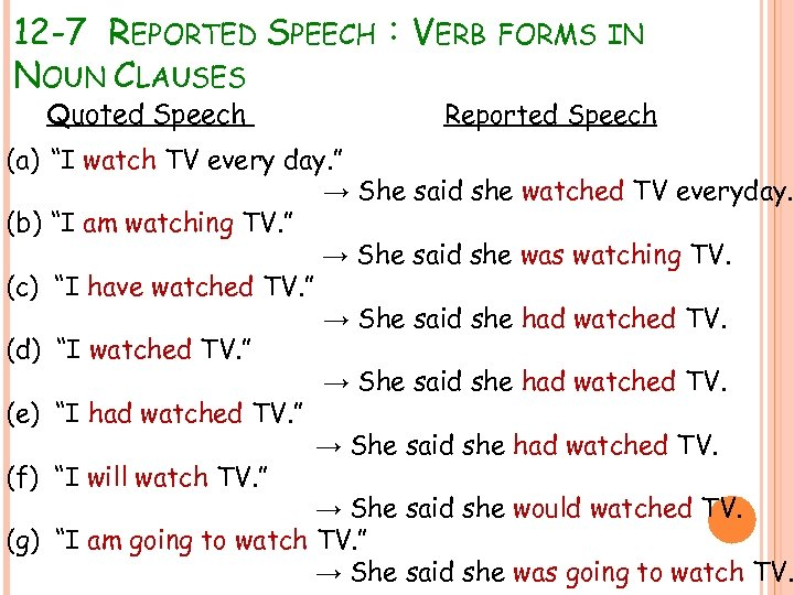 "12 -7 REPORTED SPEECH:VERB FORMS NOUN CLAUSES Quoted Speech IN Reported Speech (a) ""I"