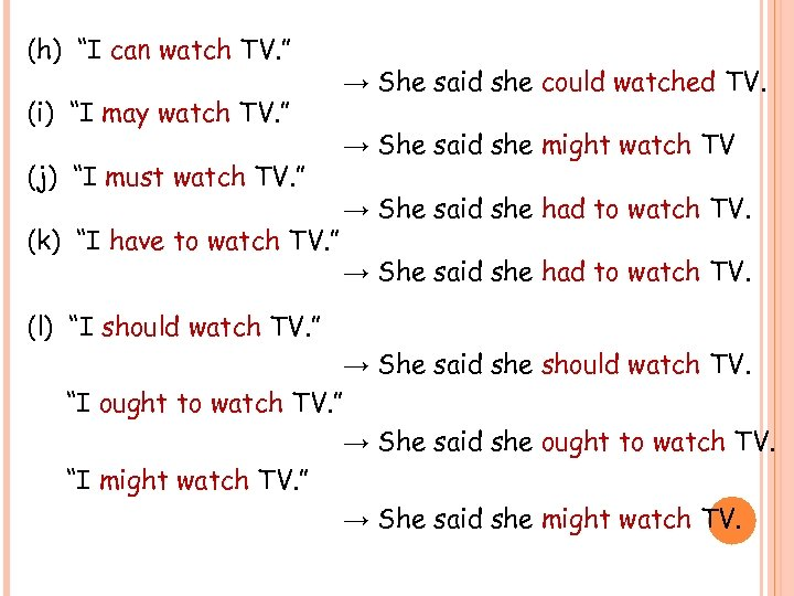 "(h) ""I can watch TV. "" (i) ""I may watch TV. "" (j) ""I"