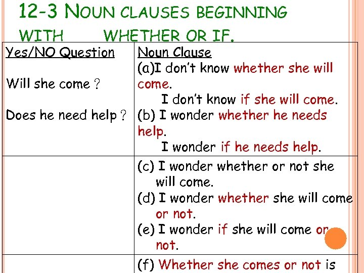 12 -3 NOUN WITH CLAUSES BEGINNING WHETHER OR IF. Yes/NO Question Noun Clause (a)I