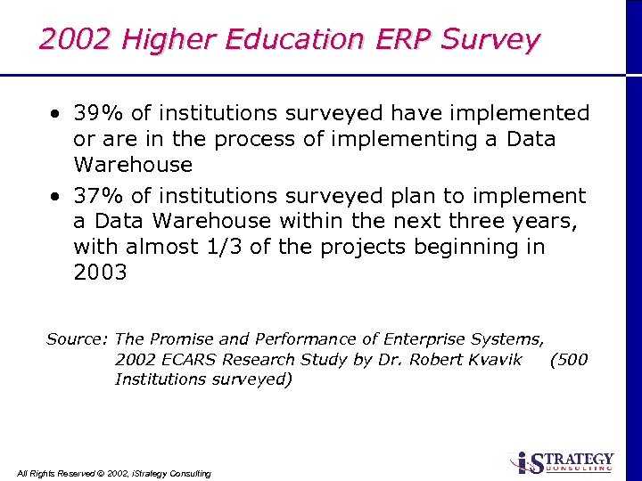 2002 Higher Education ERP Survey • 39% of institutions surveyed have implemented or are