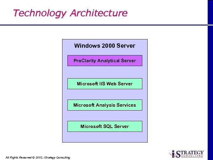 Technology Architecture Windows 2000 Server Pro. Clarity Analytical Server Microsoft IIS Web Server Microsoft
