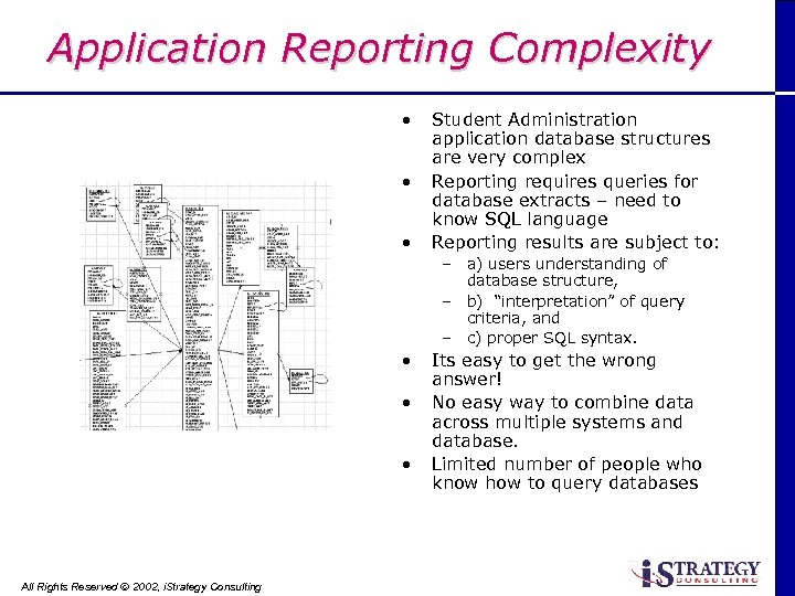 Application Reporting Complexity • • • Student Administration application database structures are very complex