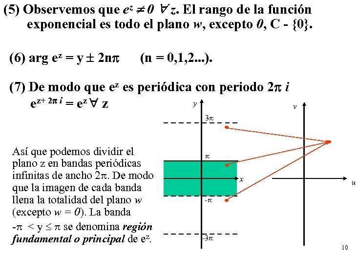 (5) Observemos que ez 0 z. El rango de la función exponencial es todo