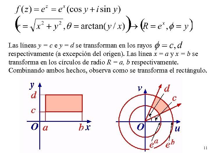 Las líneas y = c e y = d se transforman en los rayos
