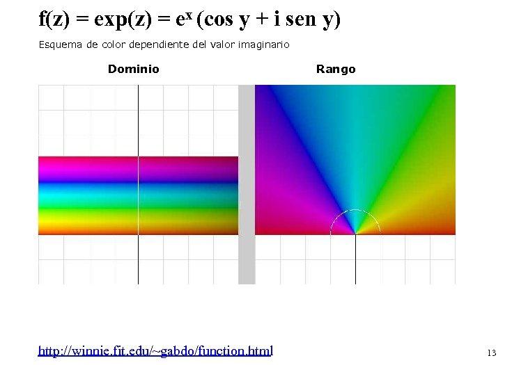 f(z) = exp(z) = ex (cos y + i sen y) Esquema de color