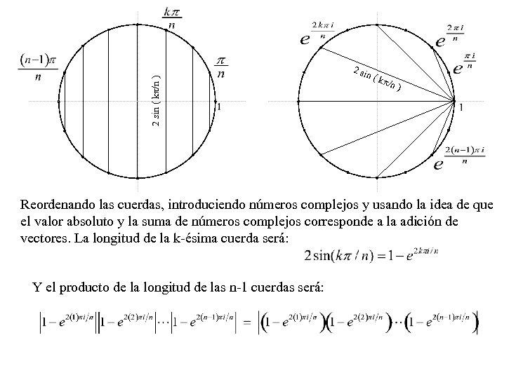 2 sin ( k /n ) 2 si n ( k /n ) Reordenando