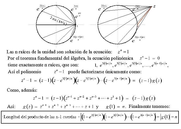2 si n ( k /n ) Las n raíces de la unidad son