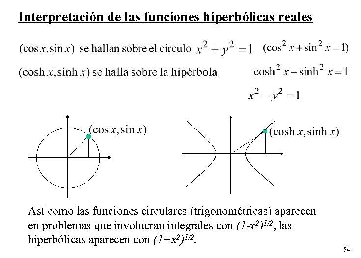 Interpretación de las funciones hiperbólicas reales Así como las funciones circulares (trigonométricas) aparecen en