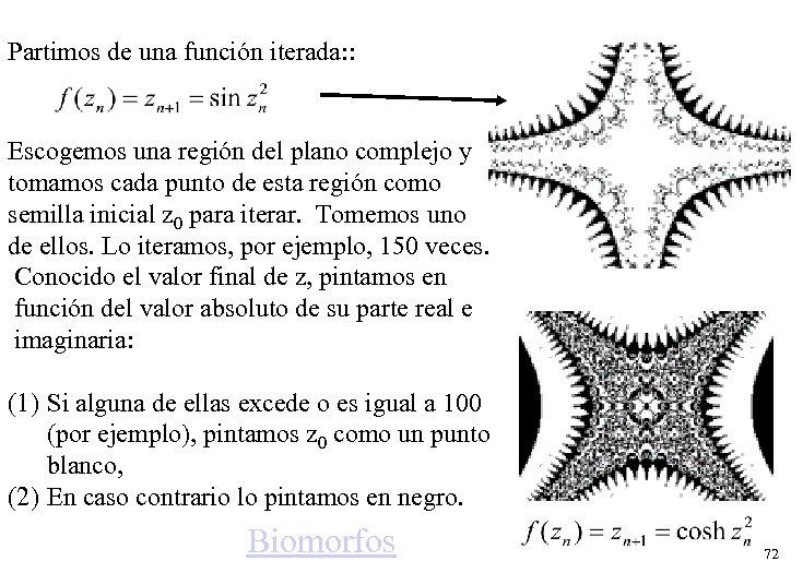 Partimos de una función iterada: : Escogemos una región del plano complejo y tomamos