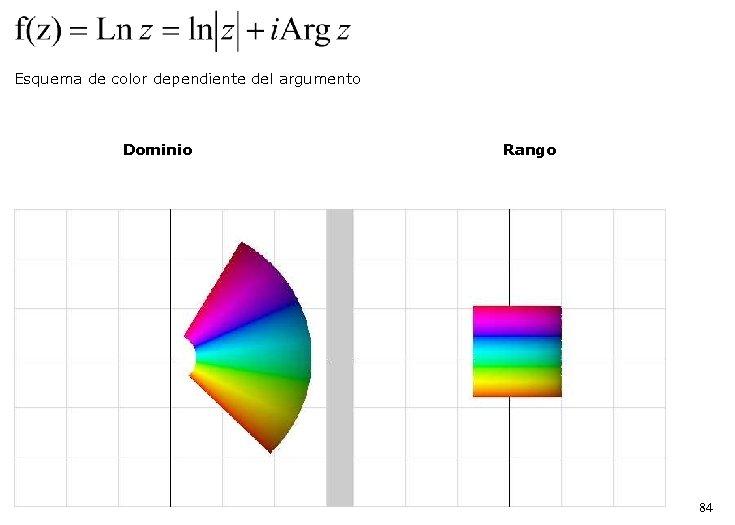 Esquema de color dependiente del argumento Dominio Rango 84