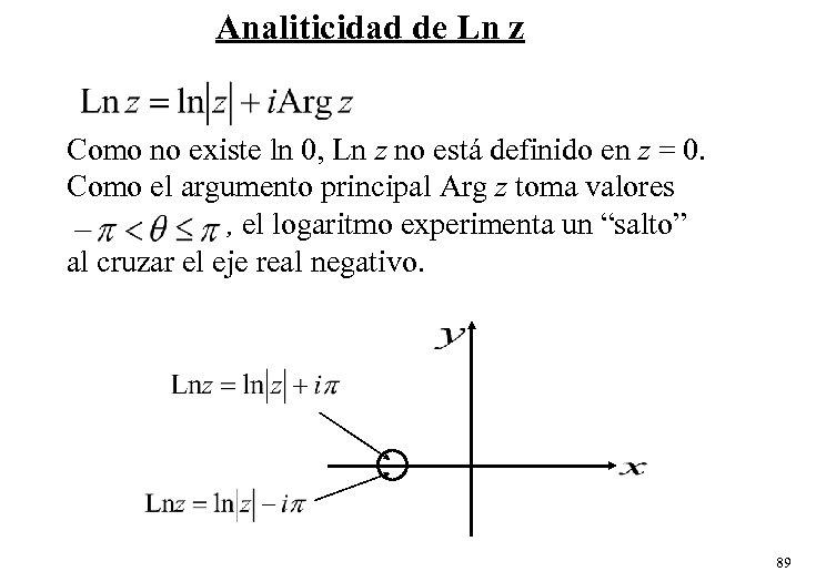 Analiticidad de Ln z Como no existe ln 0, Ln z no está definido
