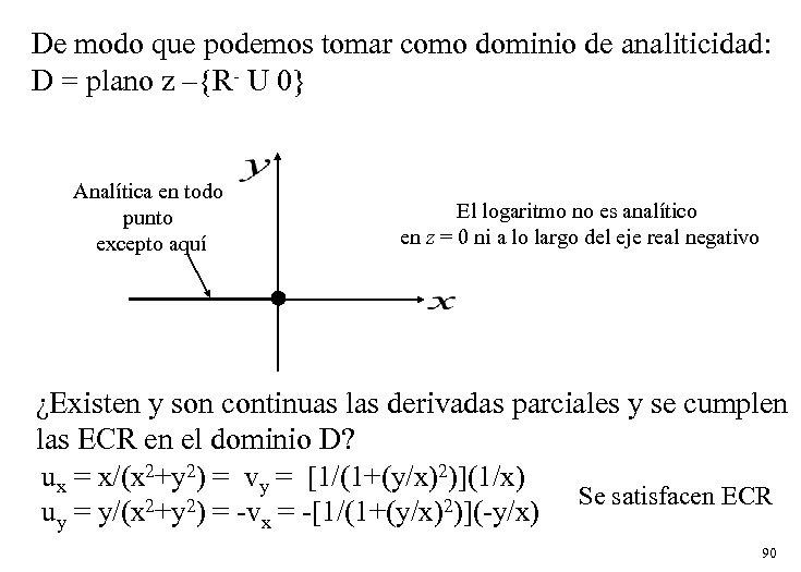 De modo que podemos tomar como dominio de analiticidad: D = plano z –{R-