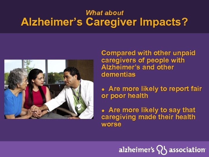 What about Alzheimer's Caregiver Impacts? Compared with other unpaid caregivers of people with Alzheimer's