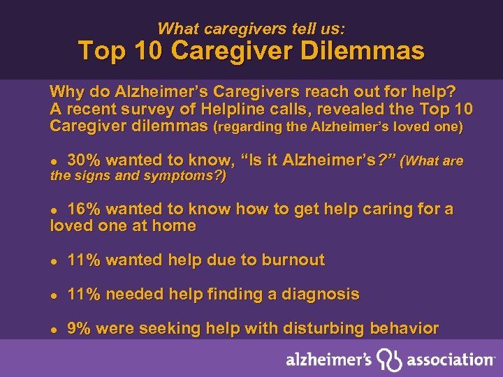 What caregivers tell us: Top 10 Caregiver Dilemmas Why do Alzheimer's Caregivers reach out