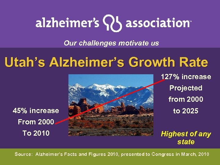 Our challenges motivate us Utah's Alzheimer's Growth Rate 127% increase Projected from 2000 45%