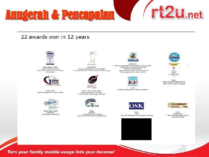 Anugerah & Pencapaian