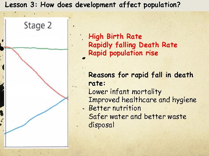 Lesson 3: How does development affect population? High Birth Rate Rapidly falling Death Rate
