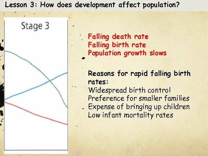 Lesson 3: How does development affect population? Falling death rate Falling birth rate Population