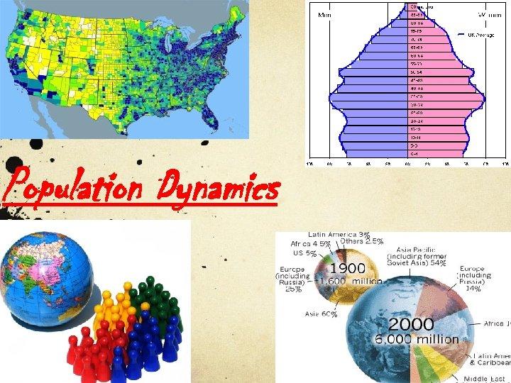 Population Dynamics