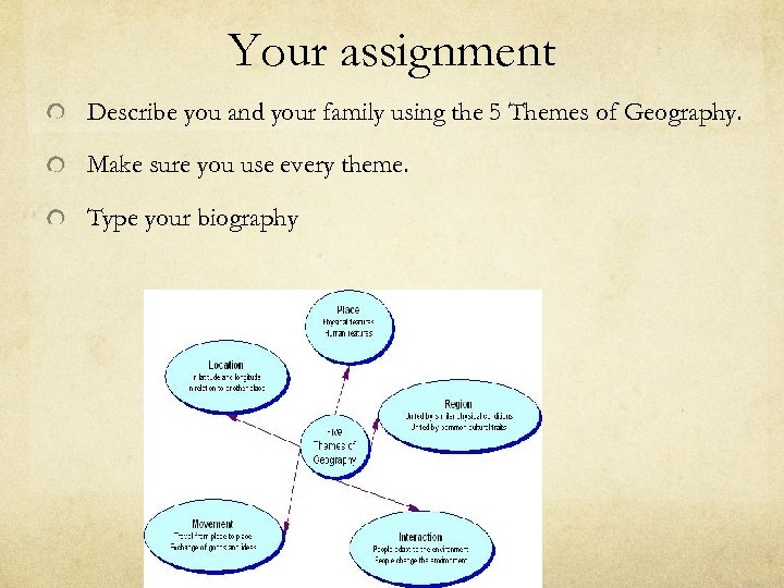 Your assignment Describe you and your family using the 5 Themes of Geography. Make